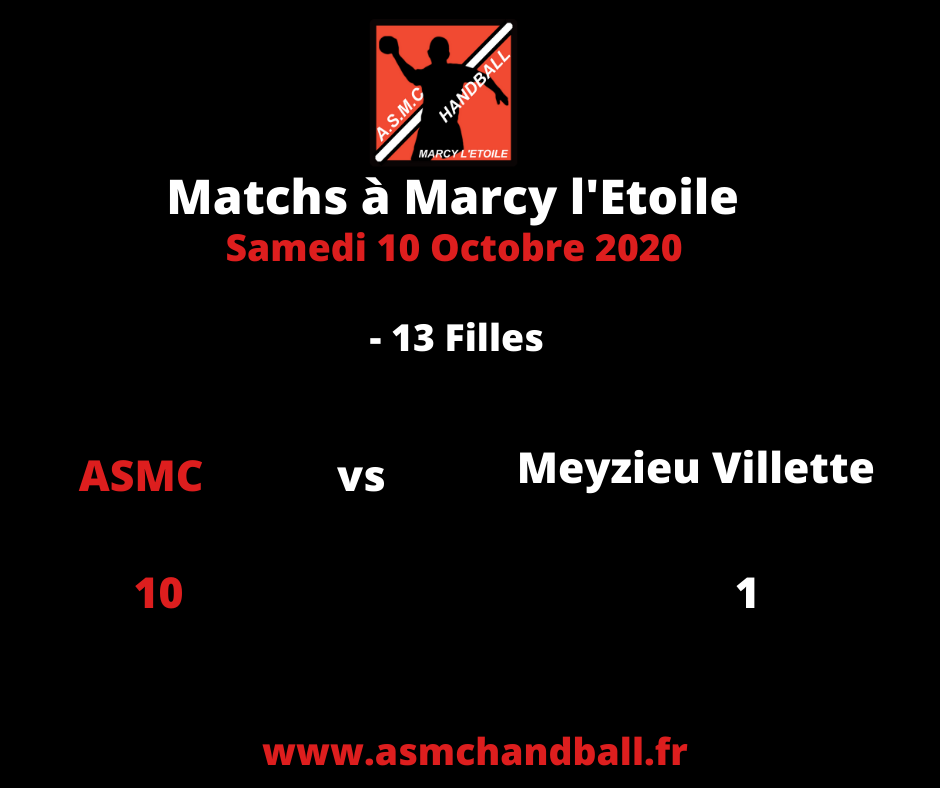 Résultat Match -13 Filles 10.10.2020